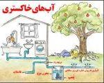بازیافت فاضلاب خانگی (آب خاکستری)