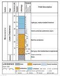 رسم ستون چینه شناسی و فسیل شناسی