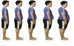 کتاب  چاق شوید فقط در30 روز(تضمینی)