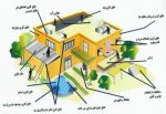 عایق های نسل جدید ساختمانی