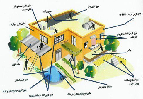 عایق های نسل جدید ساختمانی-pic1