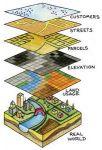 دوره جامع GIS- موسسه چشم انداز هزاره سوم