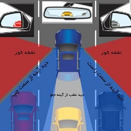 آموزش و آزمون آنلاین رانندگی-pic1