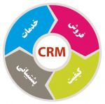 فروش CRM  سیکو /مدیریت ارتباط با مشتری
