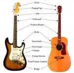 آموزش و تدریس خصوصی گیتار الکتریک,کلاسیک