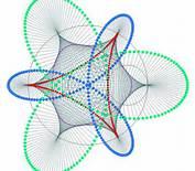 تدریس خصوصی ریاضی مهندسی-pic1