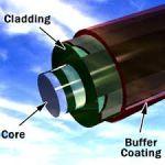 خدمات فیبر نوری ، فیوژن  و تستهاي OTDR