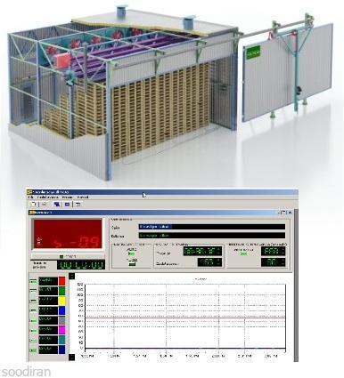 دستگاه ترموگراف چوب جهت heat treatment-pic1