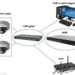 خدمات شبکه و دوربین مداربسته