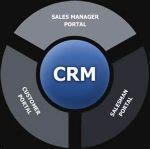 پیاده سازی سیستم مدیریت ارتباط با مشتری