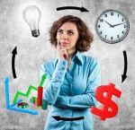 مدیریت پولی و مالی خانواده